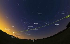 Observe todos os objetos do Sistema Solar visíveis a olho…