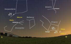 Mercúrio, Vénus e Júpiter alinhados no céu de setembro