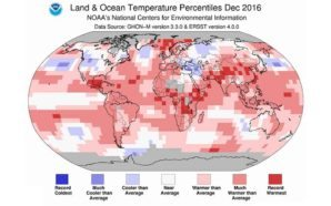 E o planeta aquece…