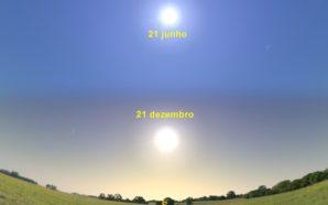 Solstício de verão será às 5h24 de 21 de junho