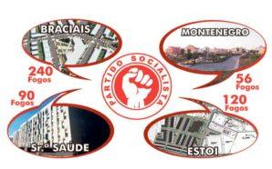 PS Faro discute e apresenta propostas sobre direito à Habitação