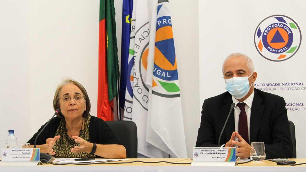 Surtos no Hospital de Faro e nas comunidades ciganas do Algarve são as principais preocupações da saúde. Região totaliza agora o maior número de sempre de cidadãos em vigilância ativa no domicílio.